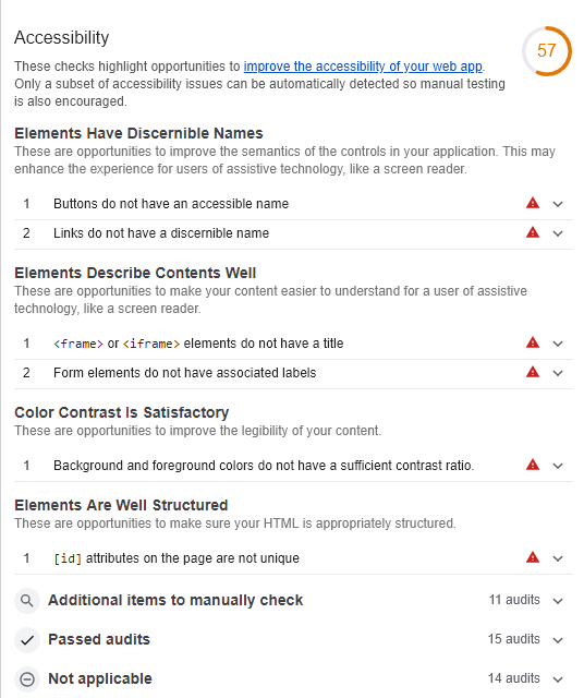 Searchmetrics Glossary: Lighthouse Accessibility Overview