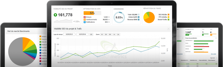 Searchmetrics Session: Products Searchmetrics Suite Screens