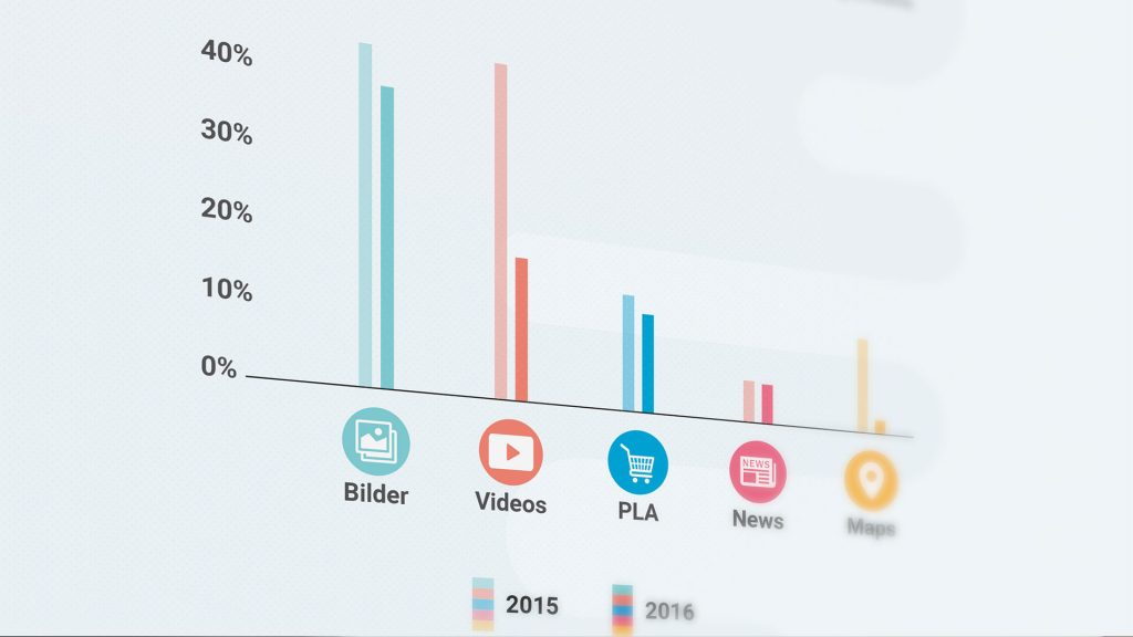 Universal & Extended Search Infographic 2016