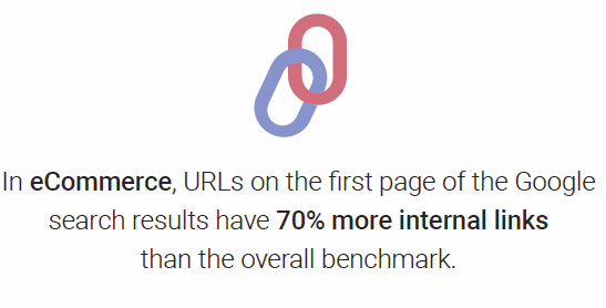 Searchmetrics Study: eCommerce Ranking Factors - Internal Links