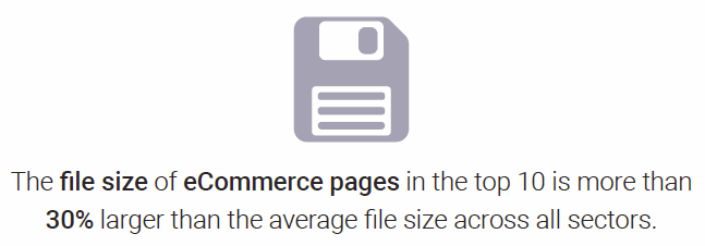 Searchmetrics Study: eCommerce Ranking Factors - Filesize
