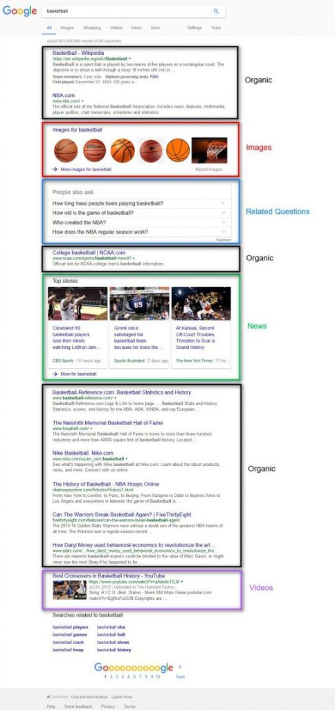 Searchmetrics Glossary: Universal Search - Example Google Search Basketball