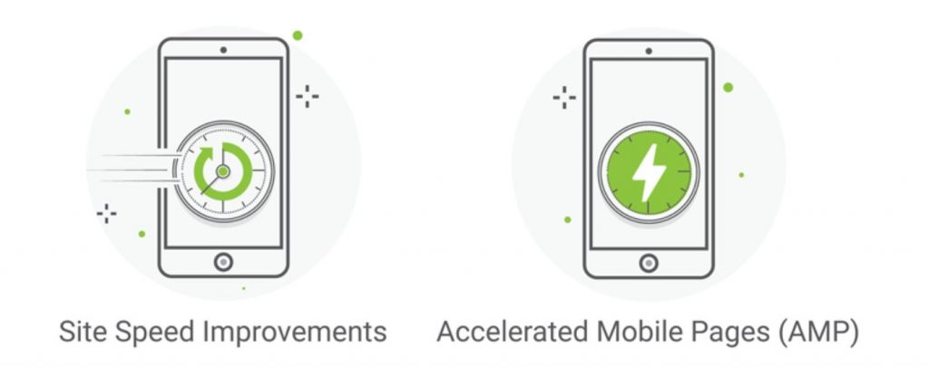 Searchmetrics Study: Mobile Speed - Factors