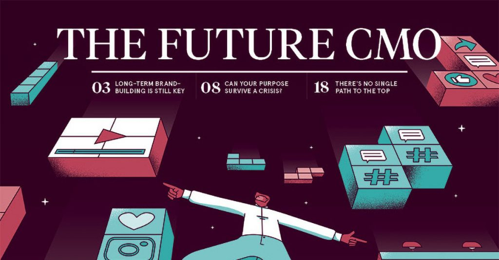 The Future CMO special report