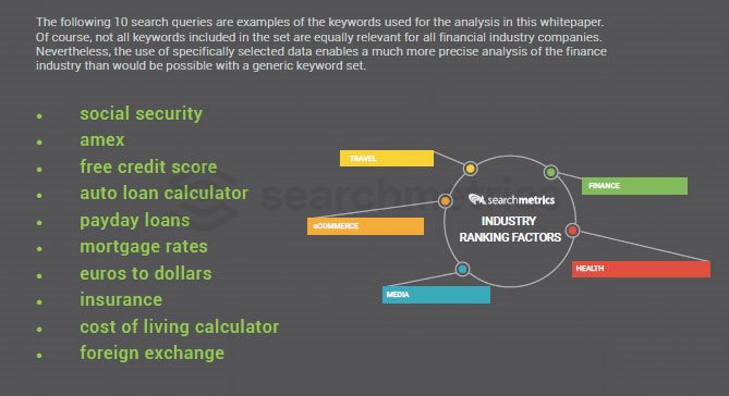 Searchmetrics Study: Ranking Factors Finance 2017 - Keywords