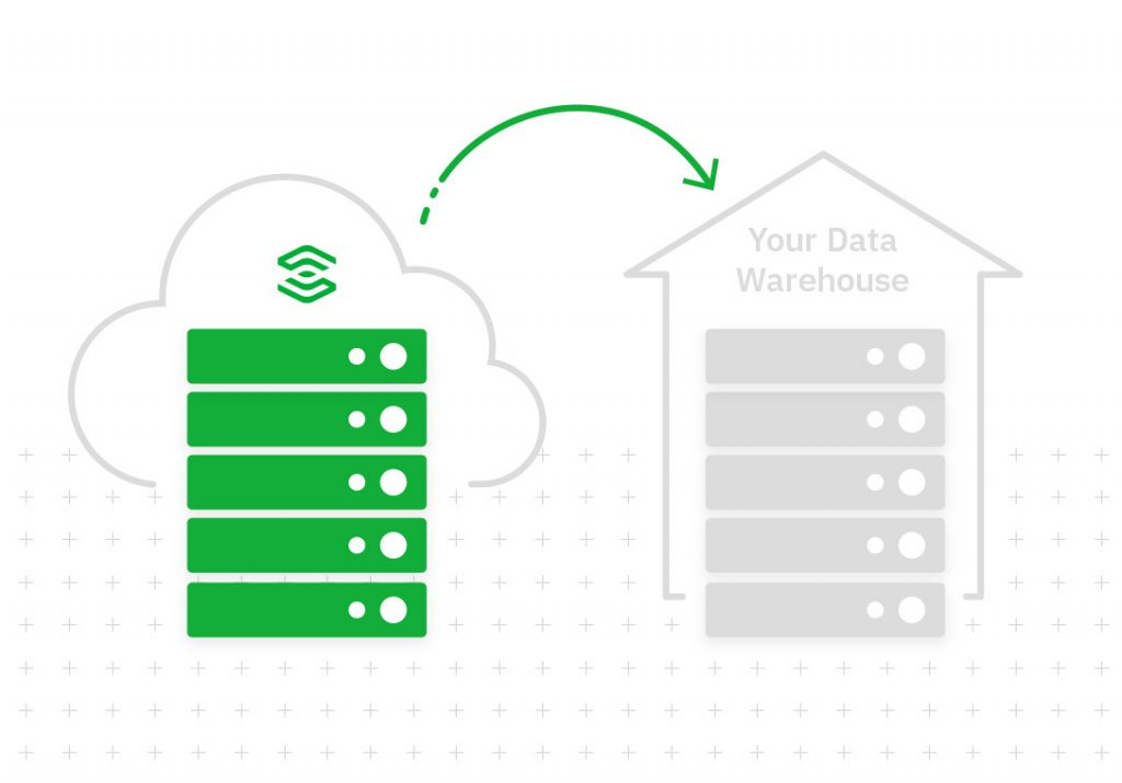 API data warenhouse Searchmetrics