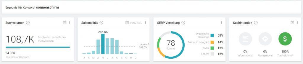 Searchmetrics Glossar: Suchvolumen - Bsp. 'Sonnenschirm'
