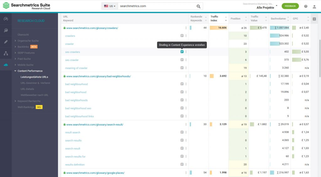 Glossar: Briefing in der Searchmetrics Content Experience