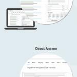 Searchmetrics Glossar: Was ist ein Suchergebnis?