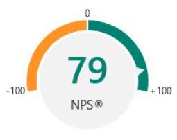 Searchmetrics Glossar: NPS DSG Q3 2019