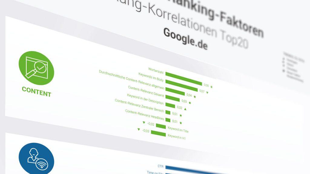 Searchmetrics Ranking-Faktoren: Infografik mit allen Korrelationen
