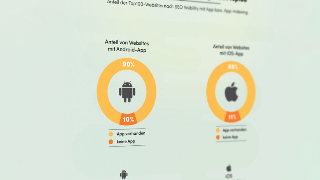 Searchmetrics Infografik: App Indexing