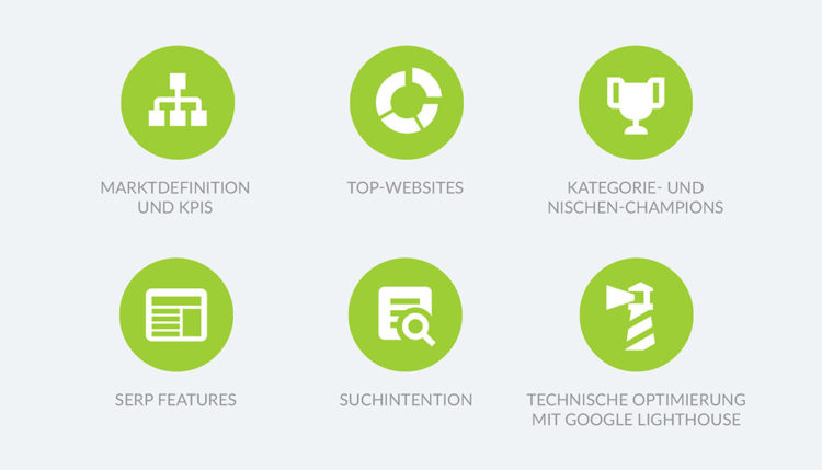 Aspekte des Online-Elektronikmarktes