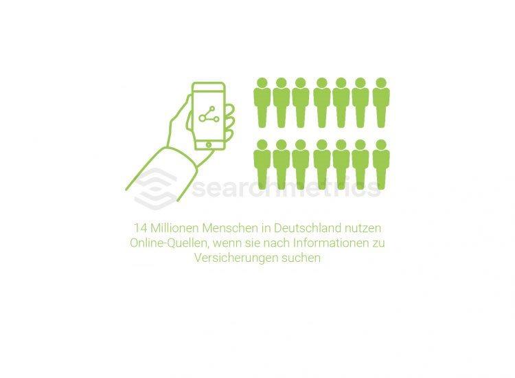 Searchmetrics Studie: Ranking-Faktoren Finanzen - Online-Wettbewerb