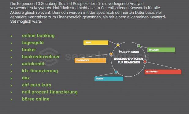 Searchmetrics Studie: Ranking-Faktoren Finanzen - Keywords