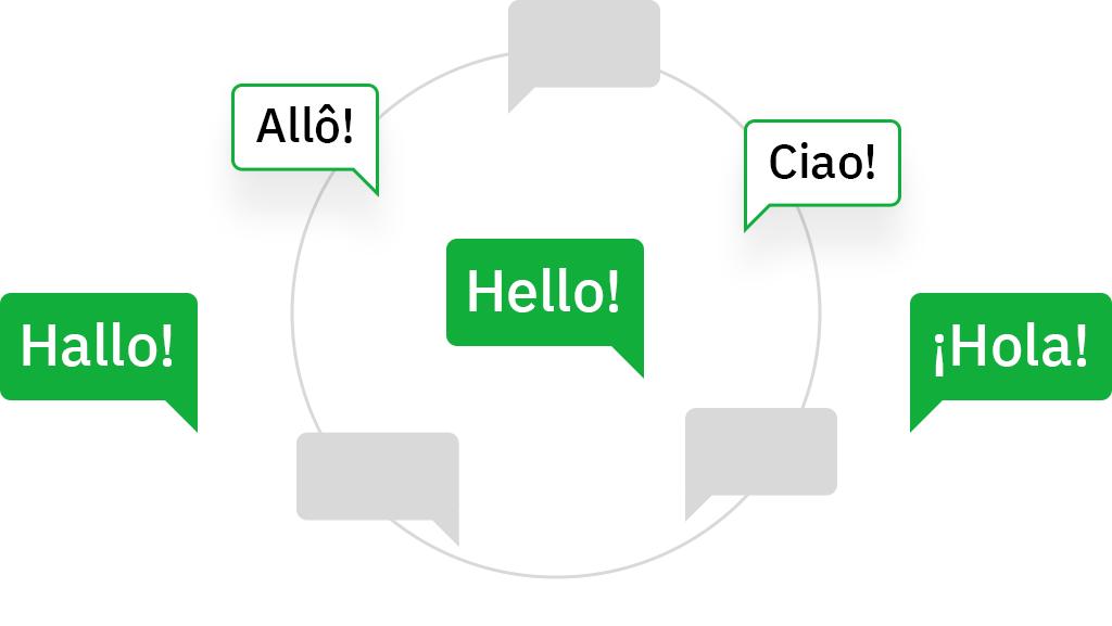 Searchmtrics Mehrsprachig