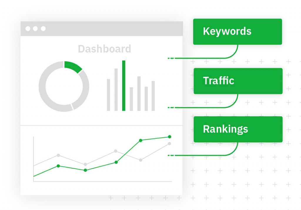 API Des rapports enrichis avec Search Data